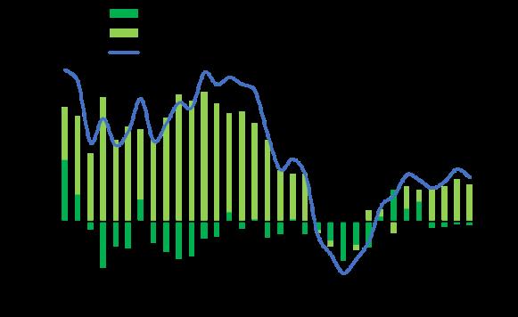 Q1 2019 GDP